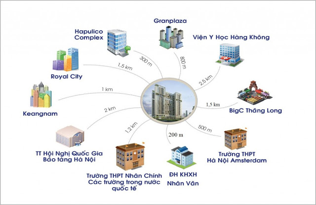 vị  trí chung cư Imperia Sky Garden Minh Khai